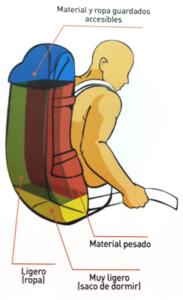 instrucciones mochila2